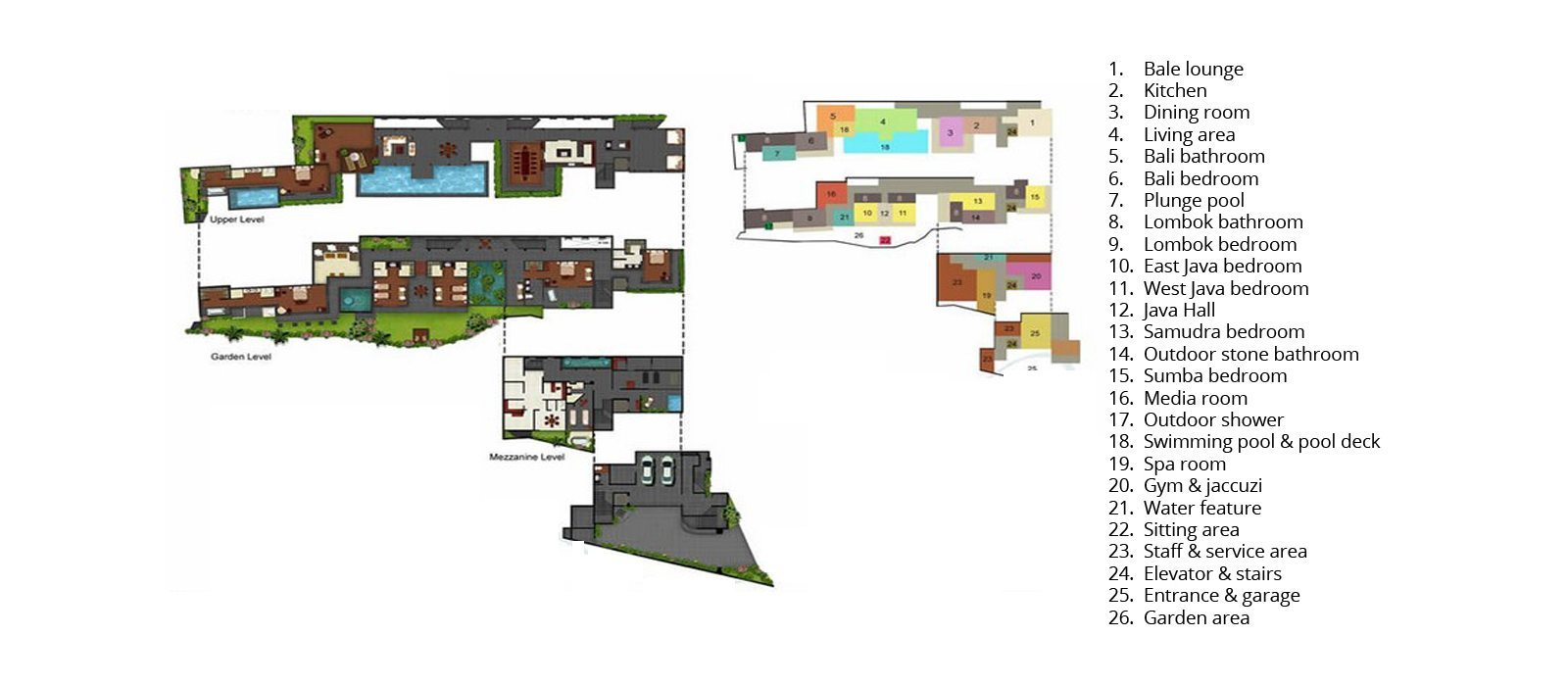 The Longhouse Floorplan | Jimbaran, Bali