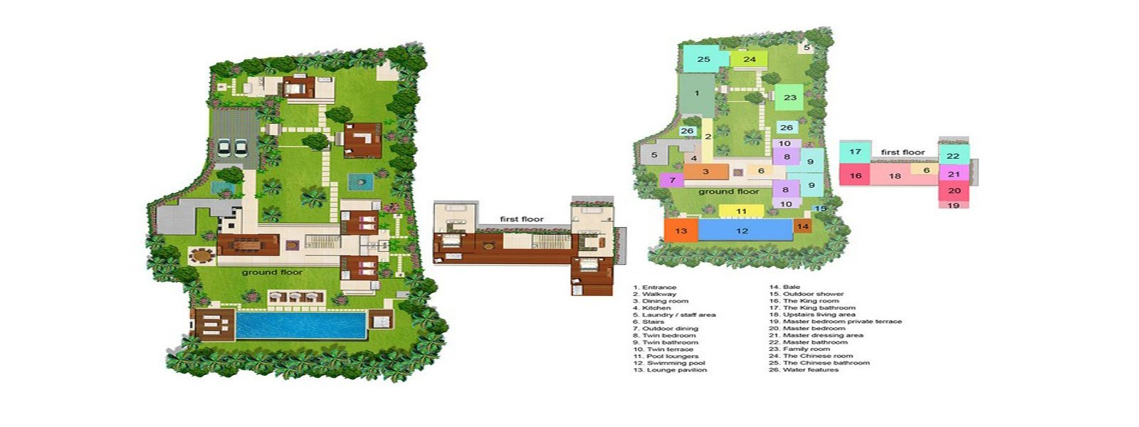 Villa Sabana Floorplan | Canggu, Bali