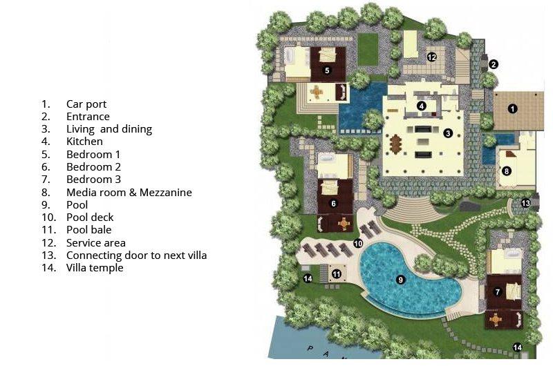 Villa Bougainvillea Floorplan | Canggu, Bali