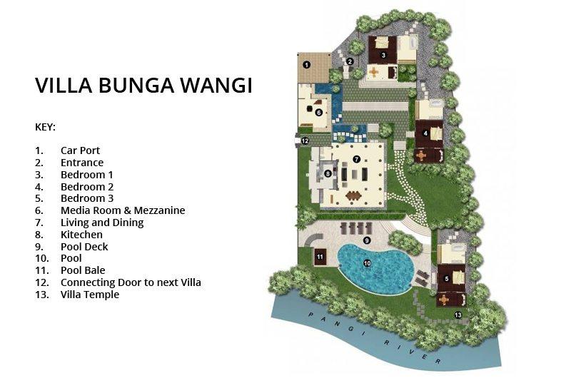 Villa Bunga Wangi Floorplan | Canggu, Bali