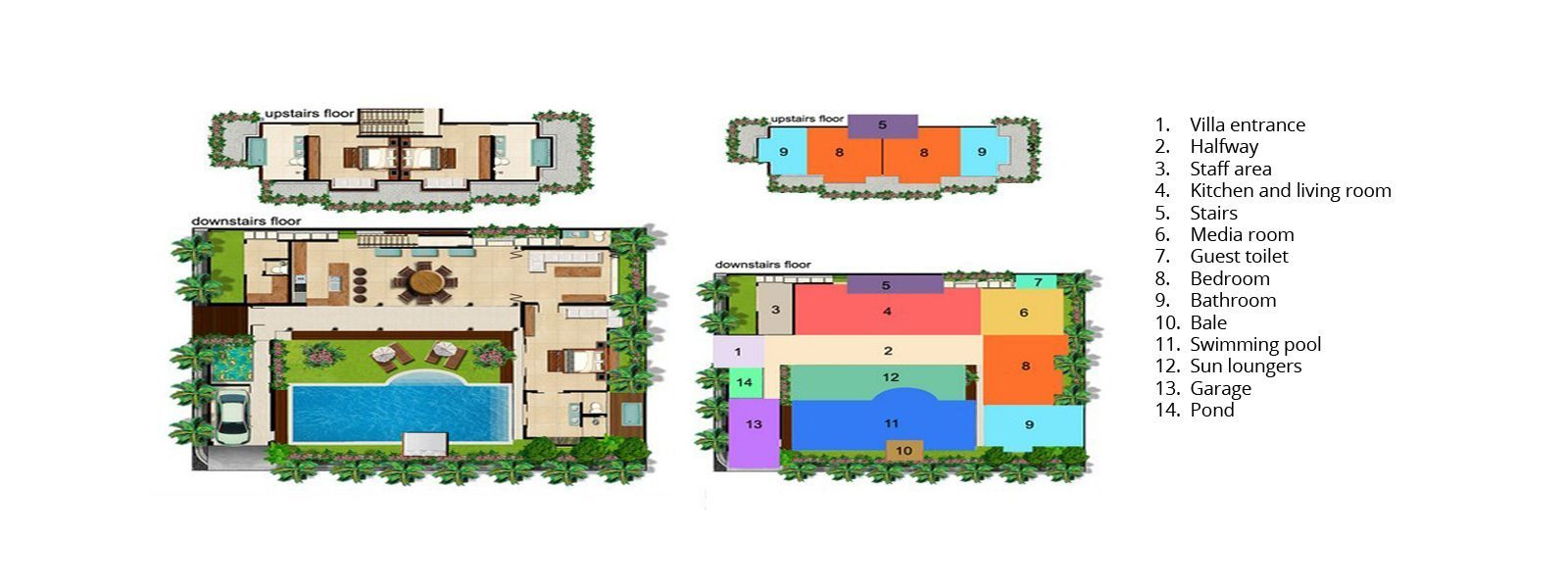 Villa Sky Li Floorplan | Seminyak, Bali