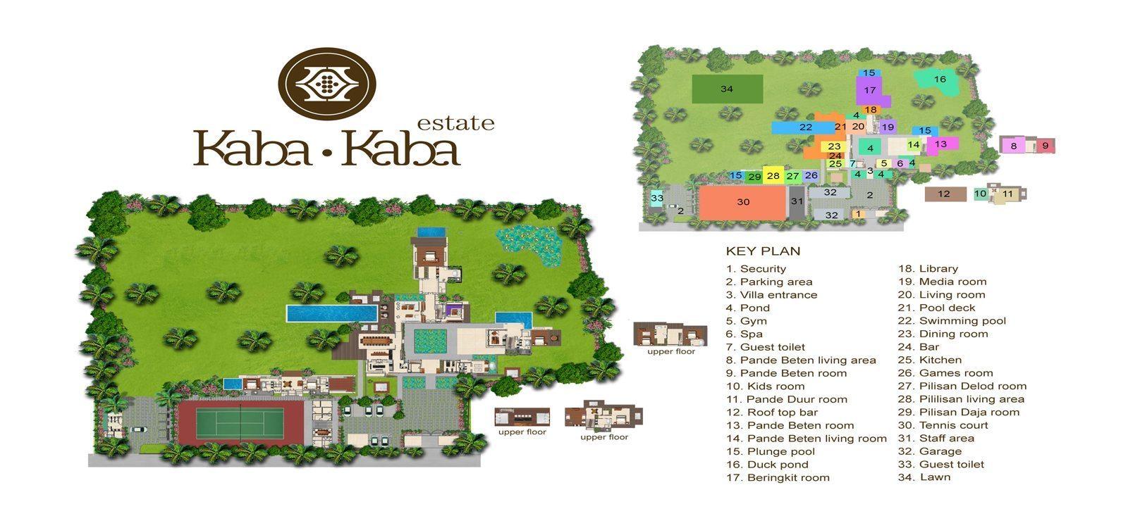 Kaba Kaba Estate Floorplan | Tabanan, Bali
