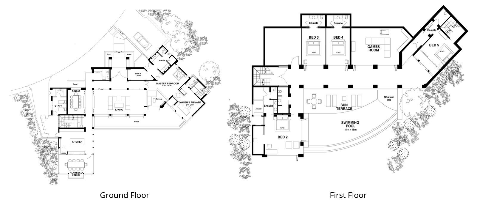 Villa Fah Sai Floorplan | Kamala, Phuket