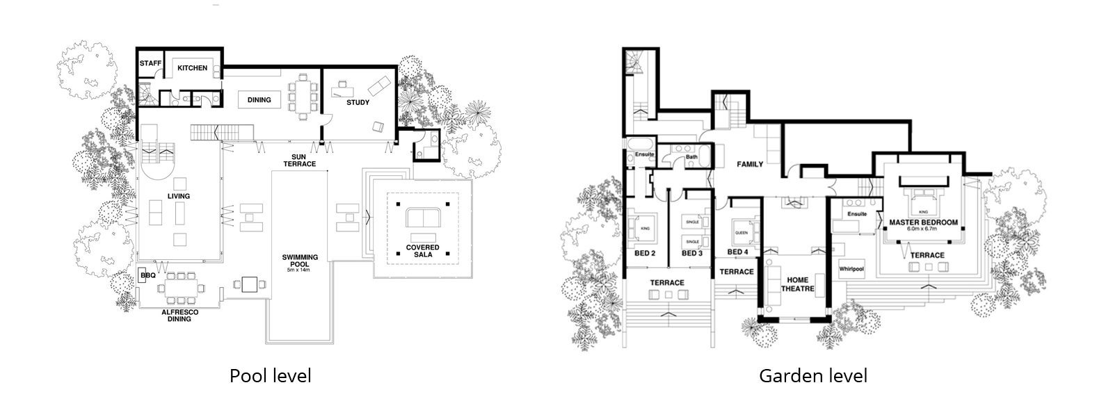 Villa Lomchoy Floorplan | Kamala, Phuket