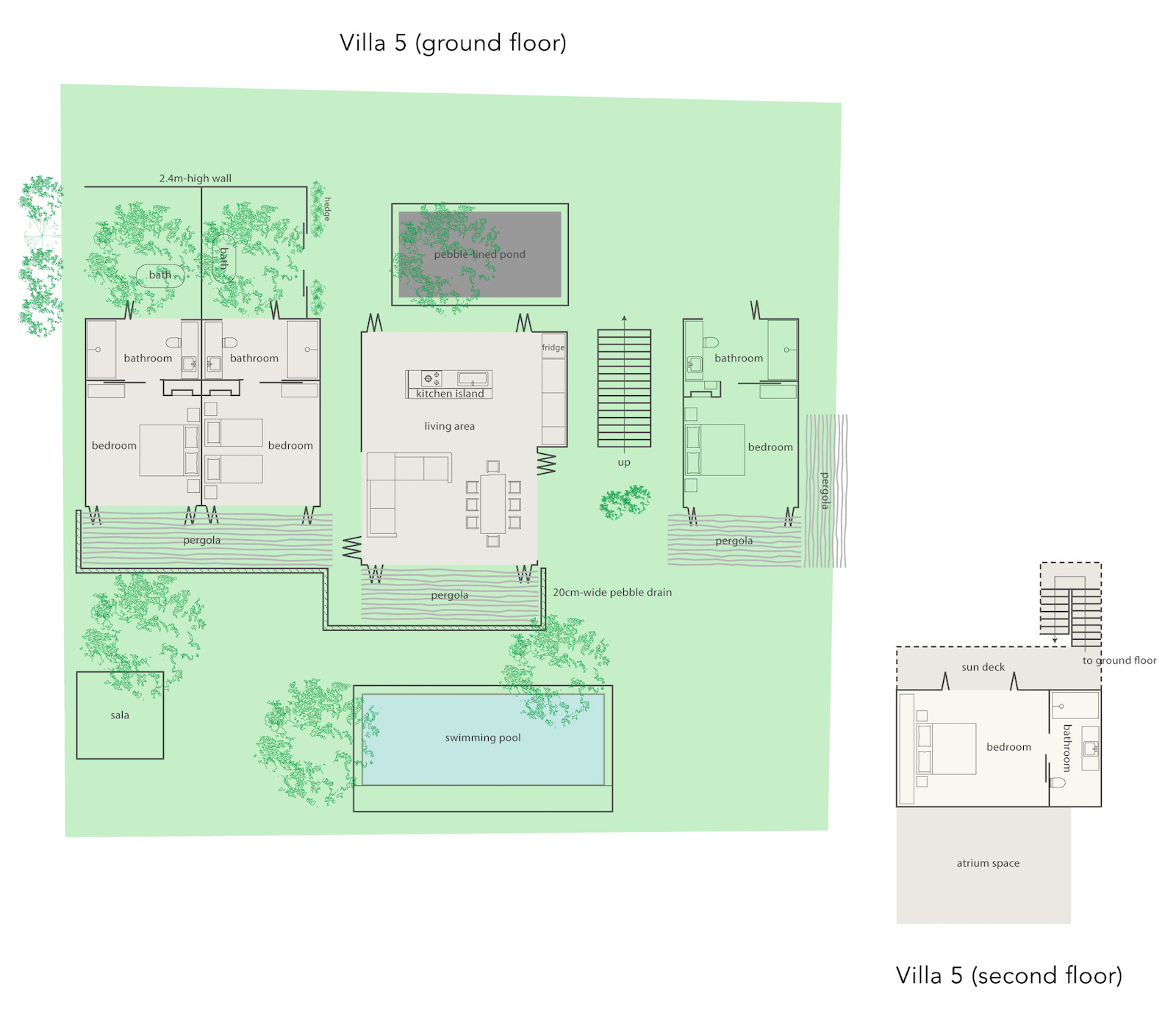 The Headland Villa 5 Floor Plan | Taling Ngam, Koh Samui