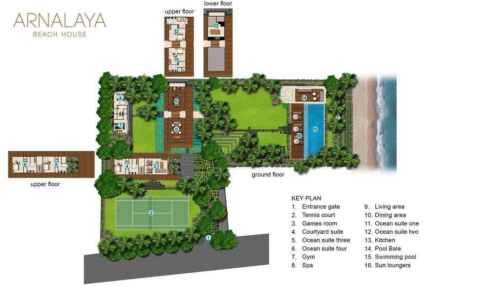 Arnalaya Beach House Floor Plan | Canggu, Bali