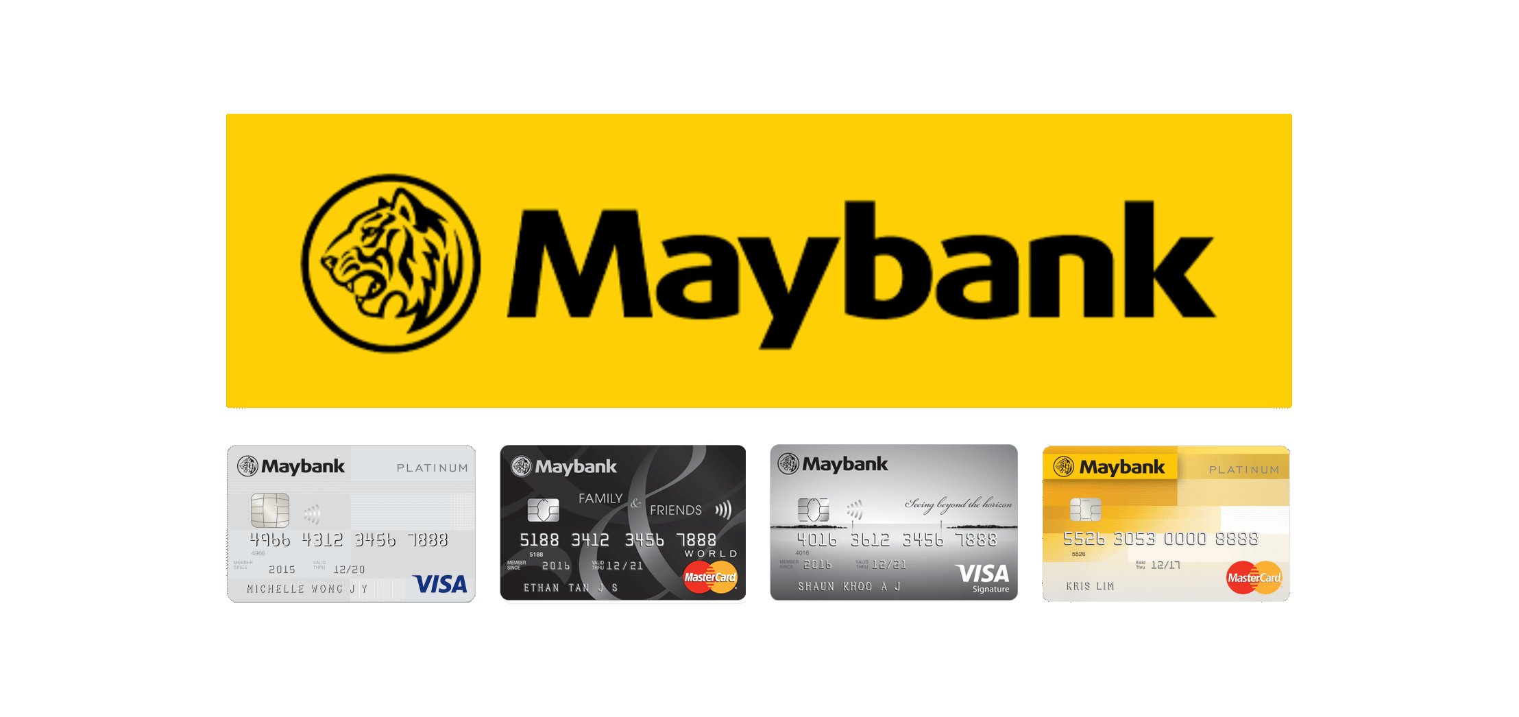 Maybank Card Faces