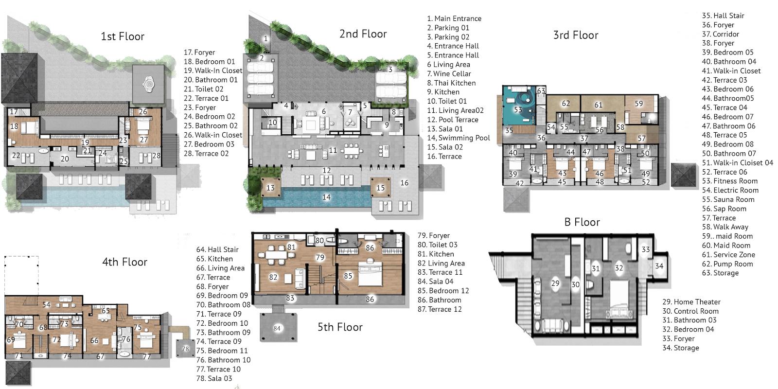 Bluesiam Villa Floor Plan | Surin, Phuket